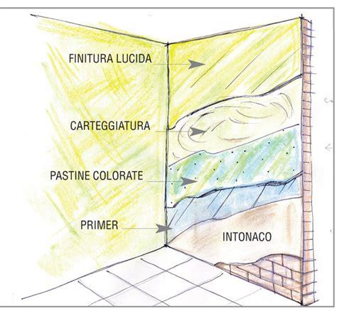 come fare pavimenti in resina rivestimenti in resina bricoportale fai da te e bricolage