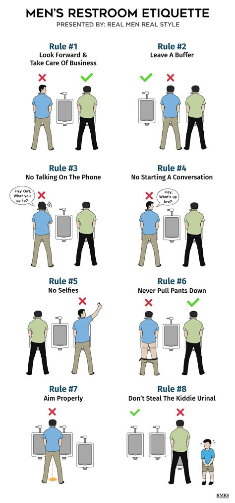 male bathroom etiquette men s restroom etiquette infographic how to pee in