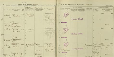 World War Deaths Records World War Casualty Records Revealed Stories From The Archives