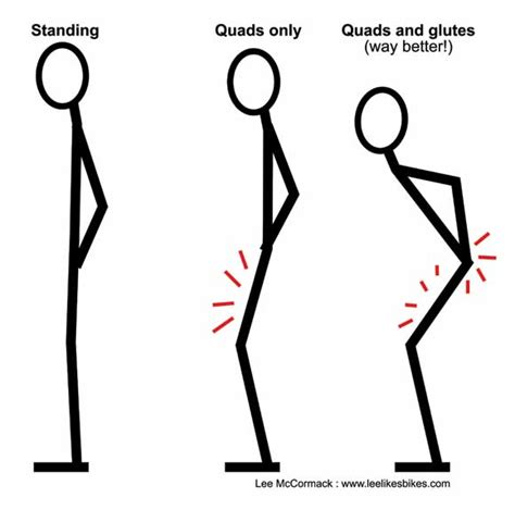 How To Draw Stick Figure