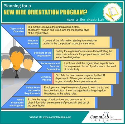 Themes For New Hire Orientation | best 25 orientation programme ideas on pinterest new