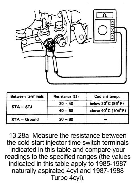 1986 Toyota 4runner Starter Wiring Diagram Wiring Library