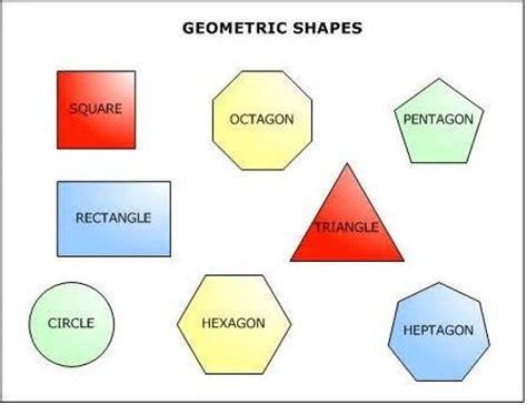 What Is An L Shaped Called by Che Cosa 232 Un Sette Lati Forma Chiamato Domande E Risposte