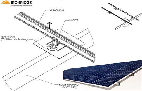 Iron Ridge Solar Racking by Ironridge Roof Mounts Rack Kit