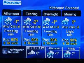 Weather Today Pocketfuls Weather Warning