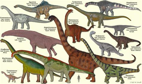 film dinosaurus raksasa 10 dinosaurus raksasa ini pernah hidup di bumi