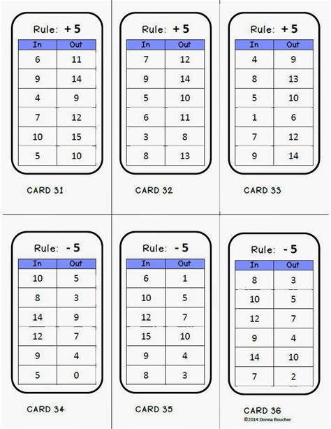 function table worksheet answer key robot function math worksheets robot best free printable