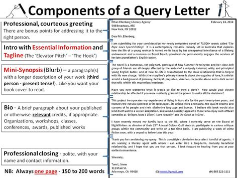 Business Query Letter Format Writing A Query Letter T L Snow Author