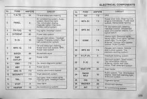 sc430 fuse diagram 2002 club lexus forums