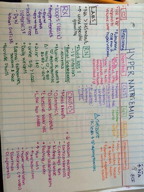 Nursing School Study Tips - 1000 ideas about nursing study tips on