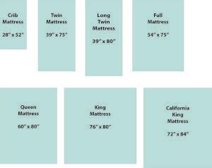 mattress comparison guide best 25 bed size charts ideas on bed sizes