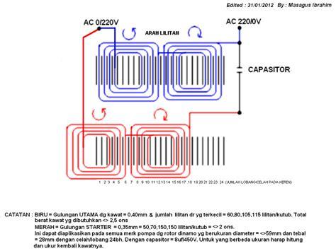 skema pemasangan kapasitor kipas angin cara skema menggulung dinamo pompa air sukabumi elektro