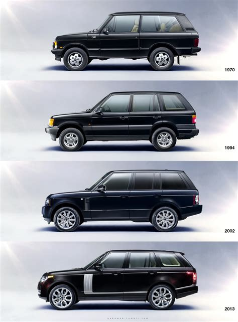 land rover drawing 100 range rover sport drawing wallpaper range rover