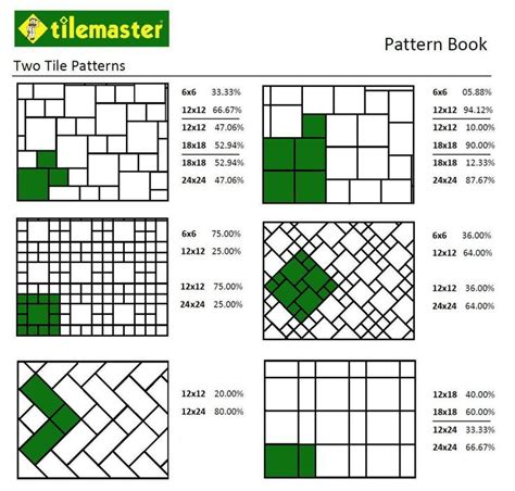 tile pattern book 1000 images about pattern book on pinterest popular