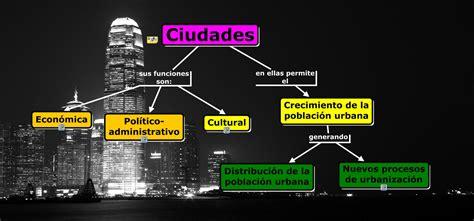 imagenes de funciones urbanas la ciudad
