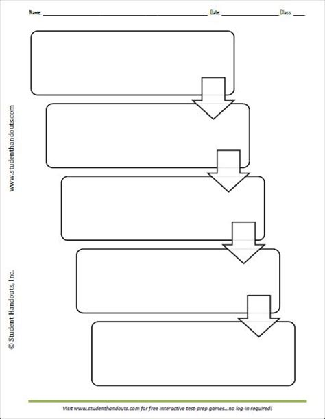 printable graphic organizers printable flow map this five box flow chart graphic