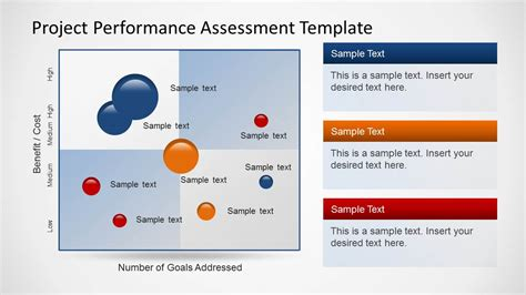 project powerpoint template project performance assessment template for powerpoint