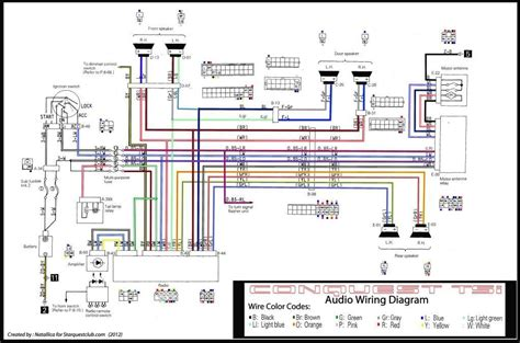 factory car stereo wiring diagrams chevy best site wiring harness speaker wire diagram for car audio inside kenwood car stereo wiring diagram fuse box and