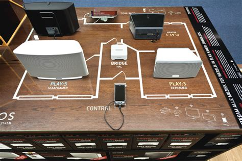 The Highlight Room sonos amp tomtom shop in shops in saturn by storeage