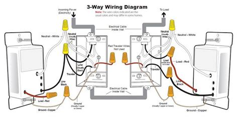 3 Ways Dimmer Switch Wiring Diagram Basic 3 Way Dimmers