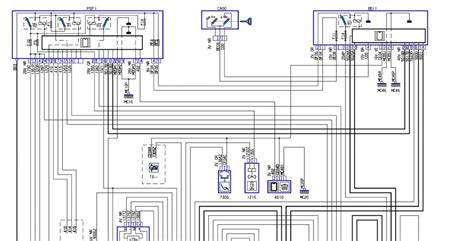 citroen xsara fuse box diagram