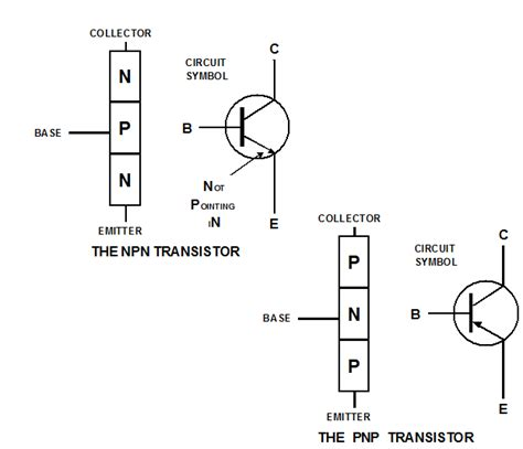 transistor tipe fet fet transistor construction 28 images mosfet and metal oxide semiconductor tutorial types