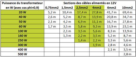 Section 80a by R 233 Gulateur De Charge Panneaux Solaire Mppt 10a