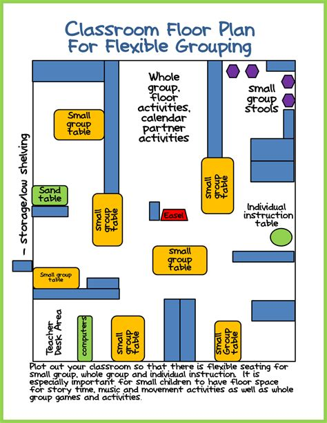 classroom layout for small groups making the most of my small space differentiated