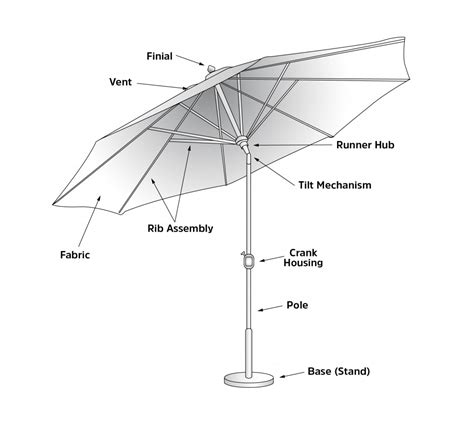 Patio Umbrella Parts 100 Replace Broken Umbrella Parts Galtech Galtech 7 5 Ft Wood Sunbrella Patio Umbrella