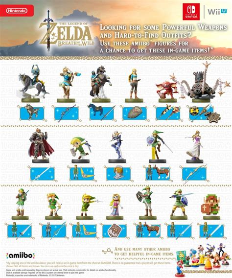breath of the amiibo official breath of the amiibo compatibility chart