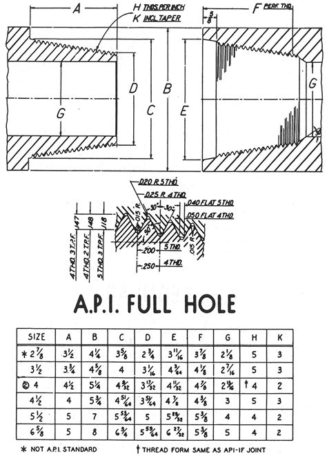 3 hole dimensions dimensional data lory oilfield rentals