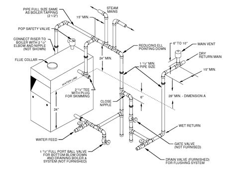 boiler plumbing diagram boiler piping replacing 30 year boiler