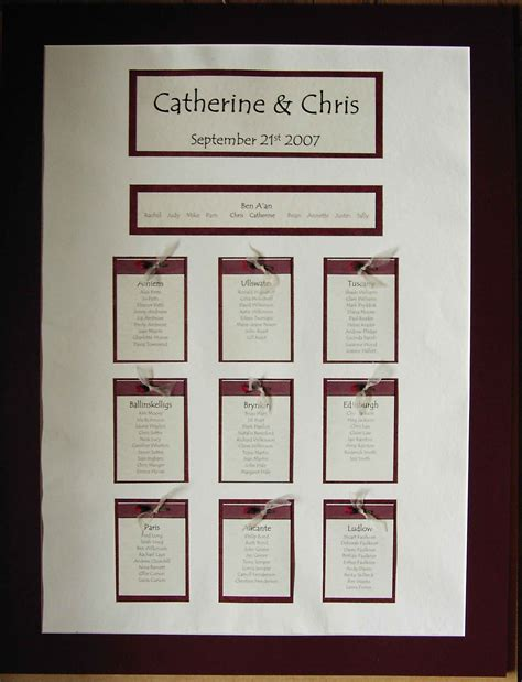 wedding table plans decoration