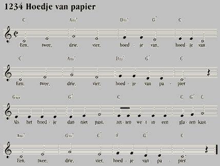 kennisnet primair onderwijs leerkracht 33 best keyboard images on pinterest piano pianos and