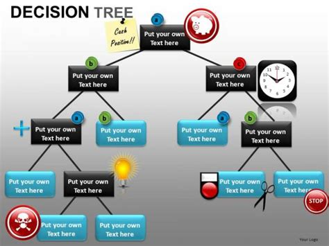 Decision Tree Template In Powerpoint Yasnc Info Decision Tree Template Powerpoint