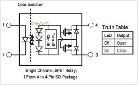 transistor m25c22 datasheet transistor mosfet relay 28 images mosfet dc relays using photovoltaic drivers can i use a