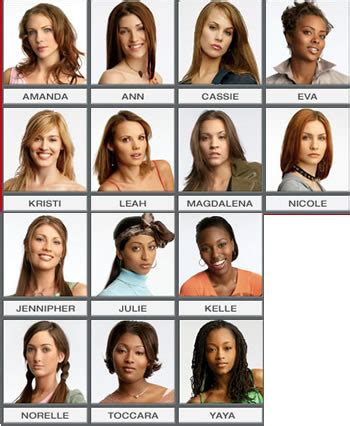 Americas Next Top Model Cycle 10 Contestants by Antm Cycle 3 Where Are The Models Of Antm Now