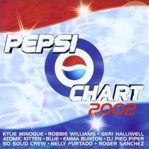 Kaos Gorillaz 22 gorillaz compilation other appearances 2001