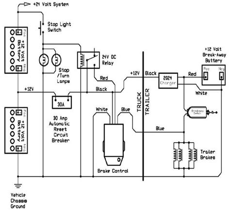 curt trailer brake controller wiring diagram circuit and