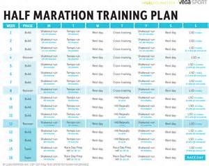 half marathon nutrition plan gallery