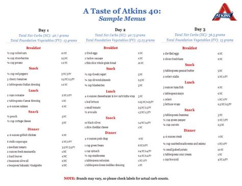 21 days atkins diet the ultimate diet for shedding weight and feeling great books everything you need to to follow kardashian s