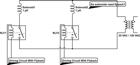 when is a flyback diode needed relay is a flyback diode needed if there are only inductive components on the circuit ex