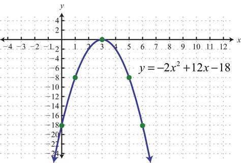 what does section 12 mean parabola uses exchange rate lira