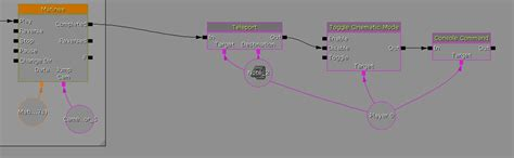 tutorial udk kismet udk how to prototype quick time events in kismet