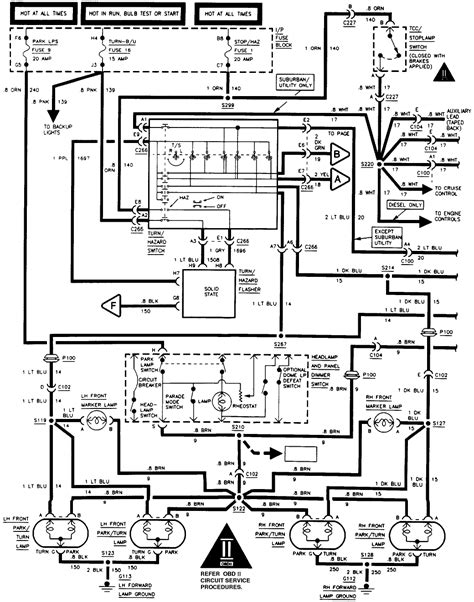 Location of fuse for brake light for 1997 gmc suburban?