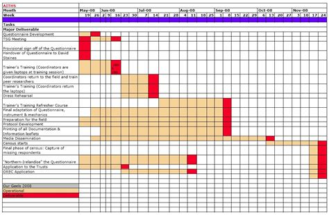 what is a gantt chart template lecturehub 187 gantt chart exle