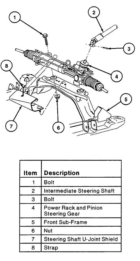 repair guides power steering pump removal installation autozone com repair guides steering power steering rack autozone com