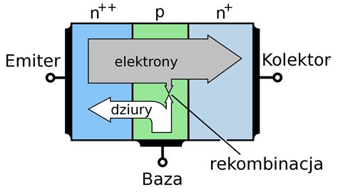 npn transistor operation modes tranzystor bipolarny wikiwand