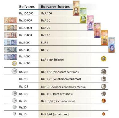 tabla de divisas cencoex 2016 canje monedas y billetes
