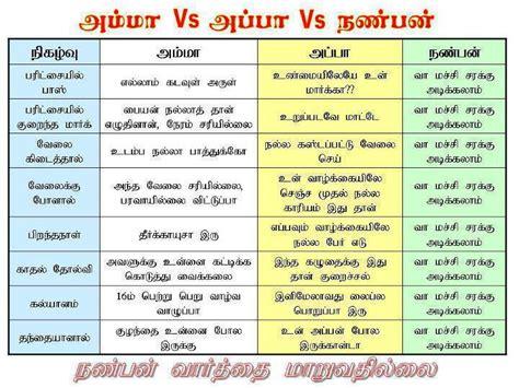 cineplex sms 2012 tamil mokkai sms adanih com
